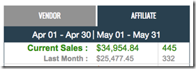 2 clickbank stats april to may 2018
