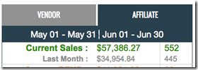 3 clickbank stats may to june 2018