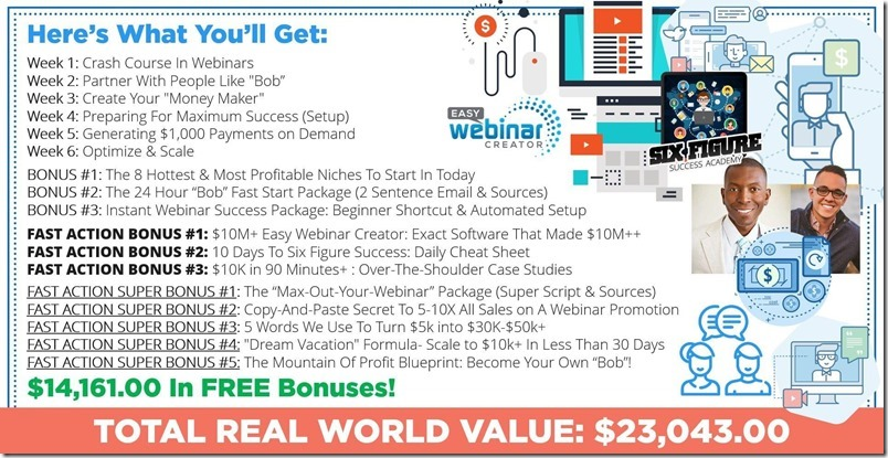 Buy  Six Figure Success Academy  Price List In Different Countries