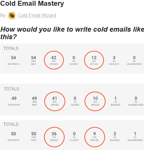Download Black Hat Wizard – Cold Email Mastery